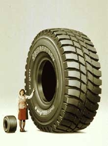 Методы проверки шин и колес