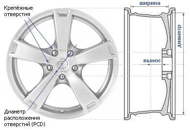 какие диски стоят на опель мега диаметр