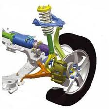 Развал-схождение колес на автомобиле.