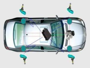 Новая гибридная система контроля давления в шинах от компании TRW