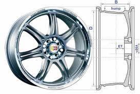 Маркировка автомобильных колес (дисков).